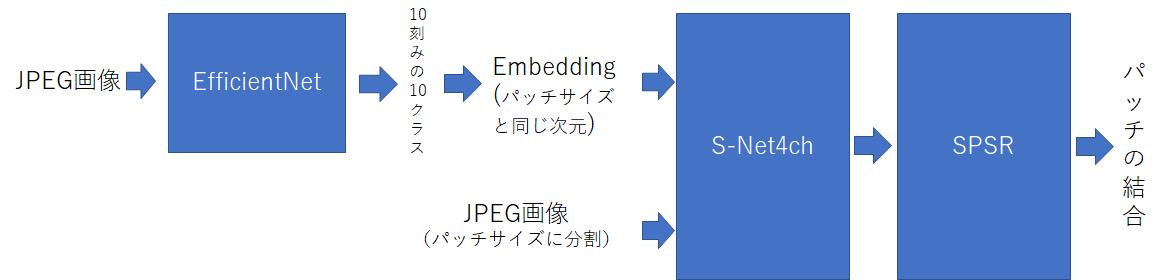 jpeg_sr_001.png