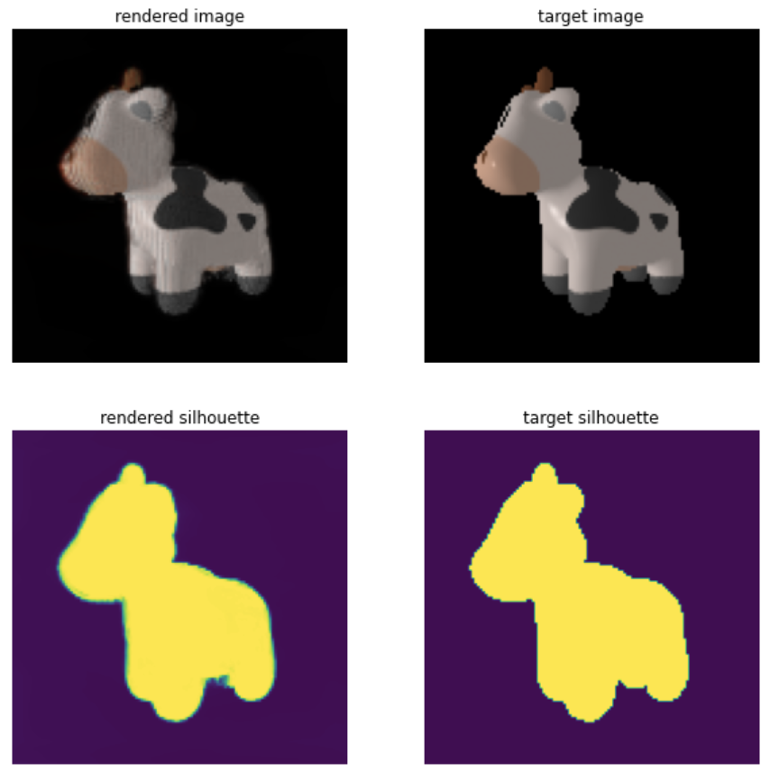 pytorch3d_fit_volume_result.png